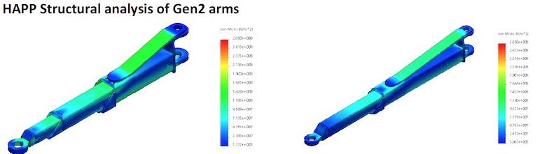 Gen 2 arms